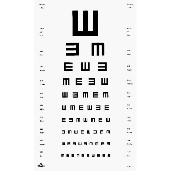 Oculus Sehtesttafeln